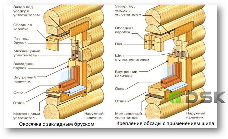Как установить деревянное окно в деревянный дом своими руками